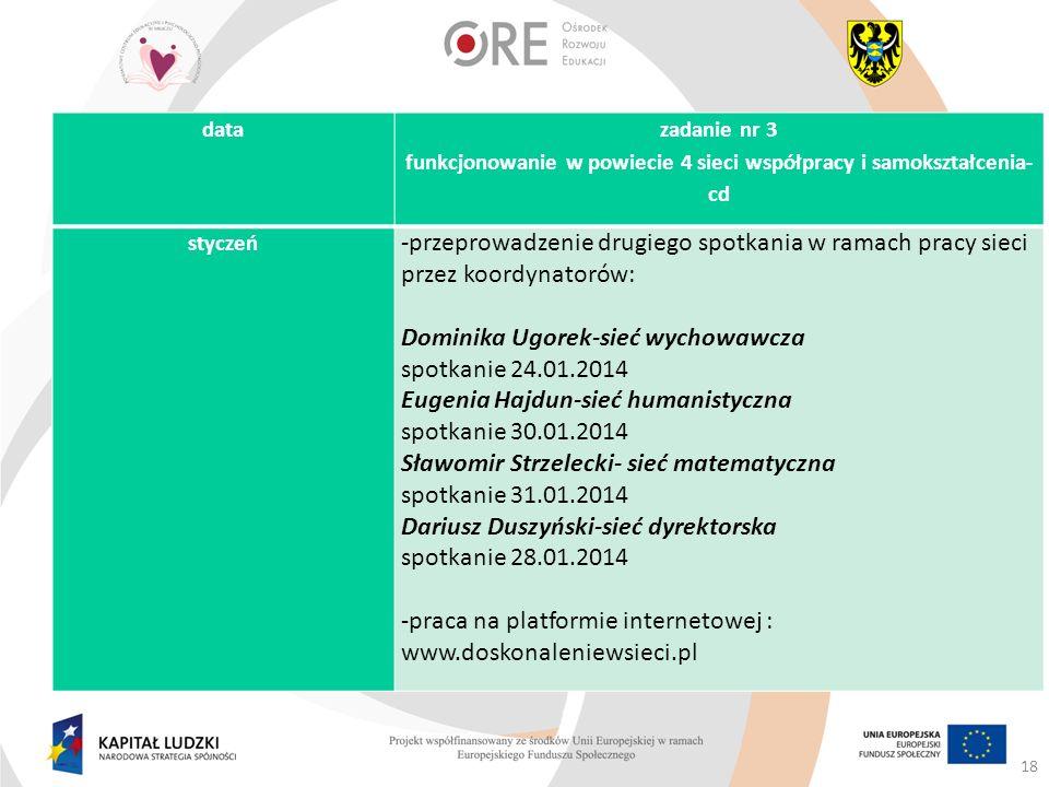 Dominika Ugorek-sieć wychowawcza spotkanie 24.01.2014