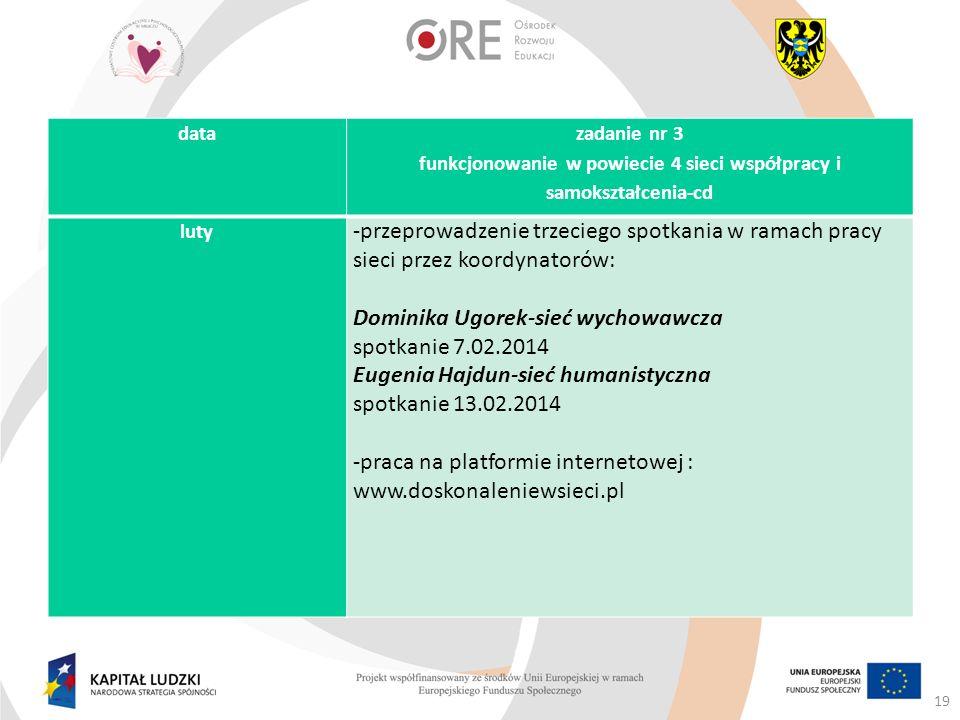 funkcjonowanie w powiecie 4 sieci współpracy i samokształcenia-cd