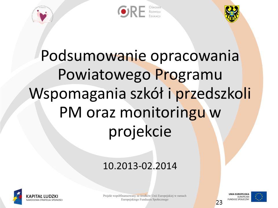 Podsumowanie opracowania Powiatowego Programu Wspomagania szkół i przedszkoli PM oraz monitoringu w projekcie