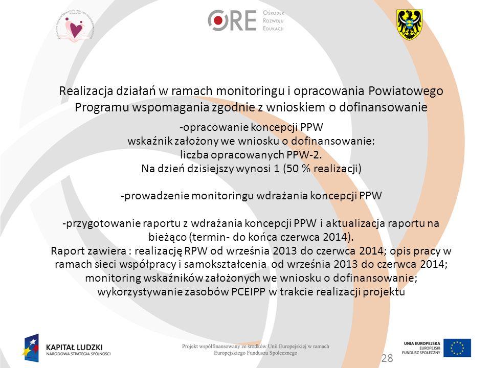 Realizacja działań w ramach monitoringu i opracowania Powiatowego Programu wspomagania zgodnie z wnioskiem o dofinansowanie