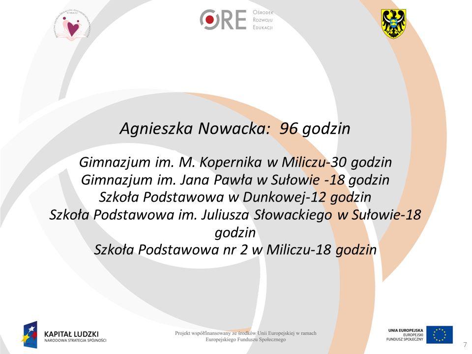 Agnieszka Nowacka: 96 godzin