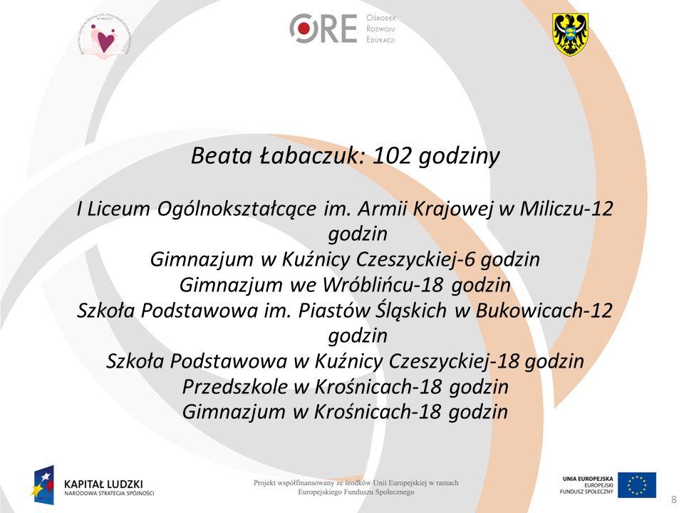 Beata Łabaczuk: 102 godziny