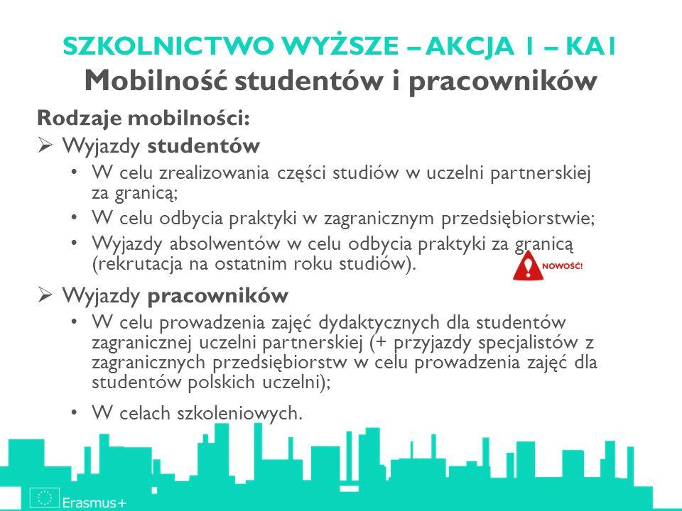 SZKOLNICTWO WYŻSZE – AKCJA 1 – KA1 Mobilność studentów i pracowników