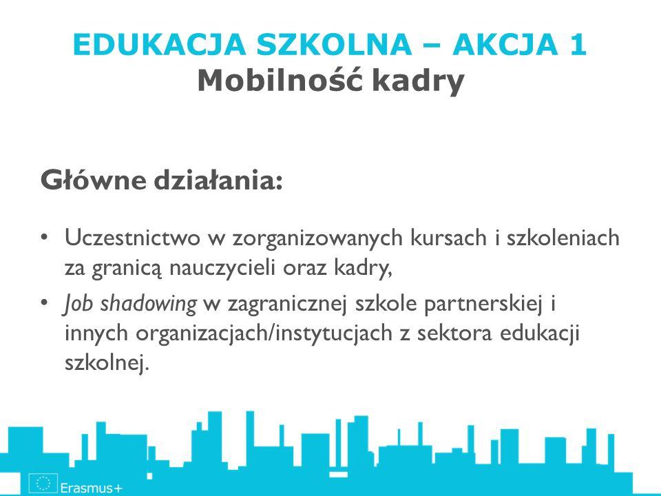 EDUKACJA SZKOLNA – AKCJA 1 Mobilność kadry