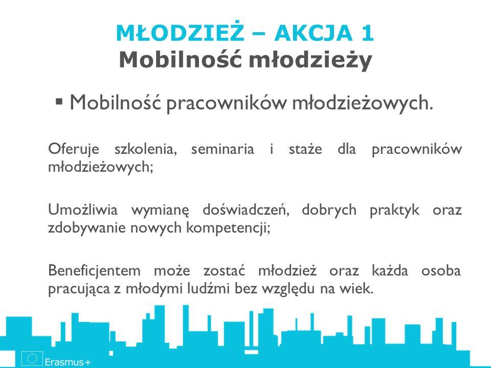 MŁODZIEŻ – AKCJA 1 Mobilność młodzieży