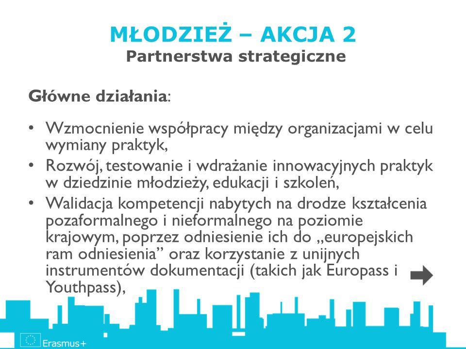MŁODZIEŻ – AKCJA 2 Partnerstwa strategiczne