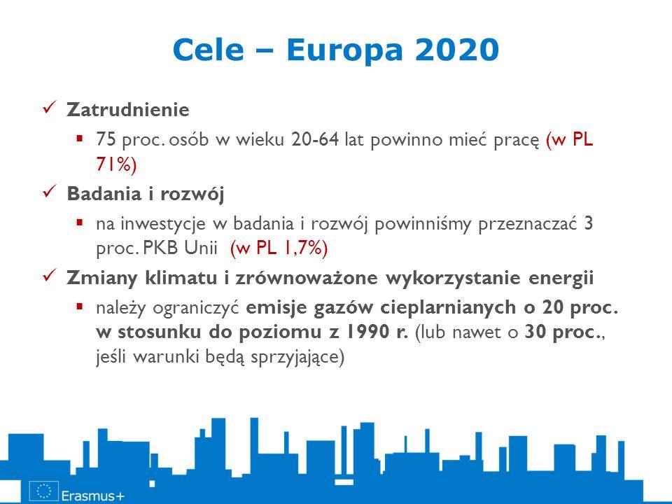 Cele – Europa 2020 Zatrudnienie