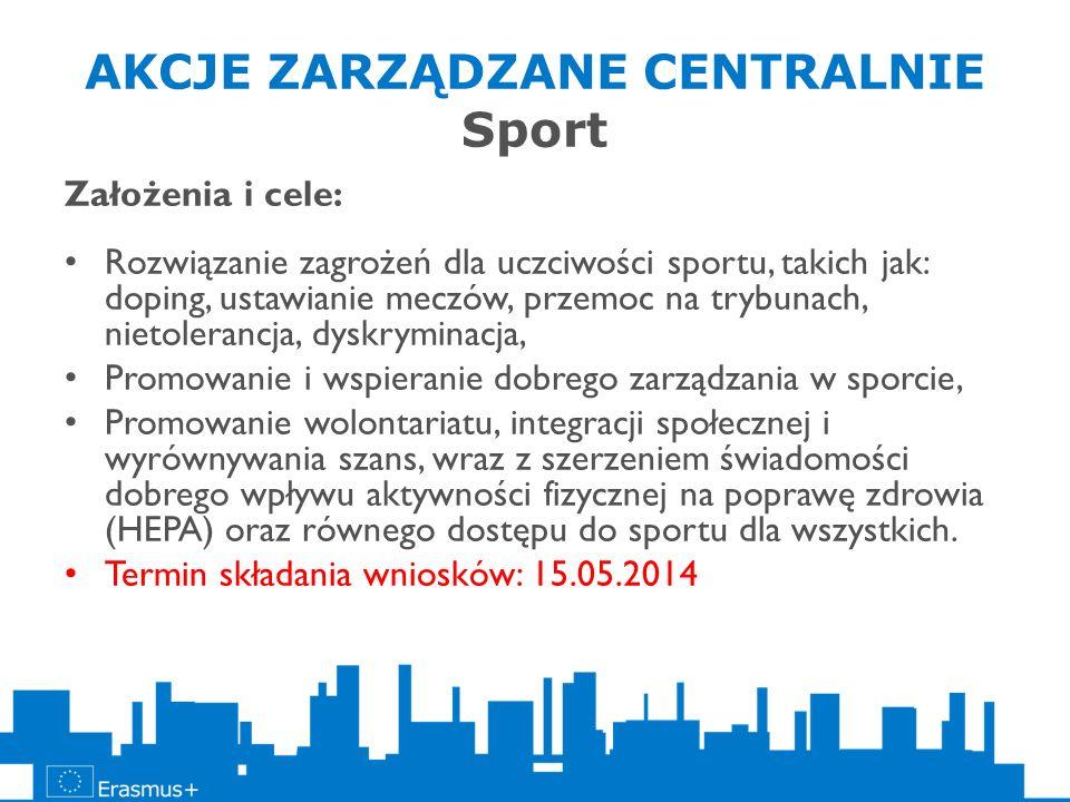 AKCJE ZARZĄDZANE CENTRALNIE Sport
