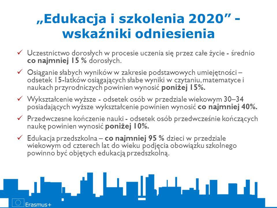 """""""Edukacja i szkolenia 2020 - wskaźniki odniesienia"""