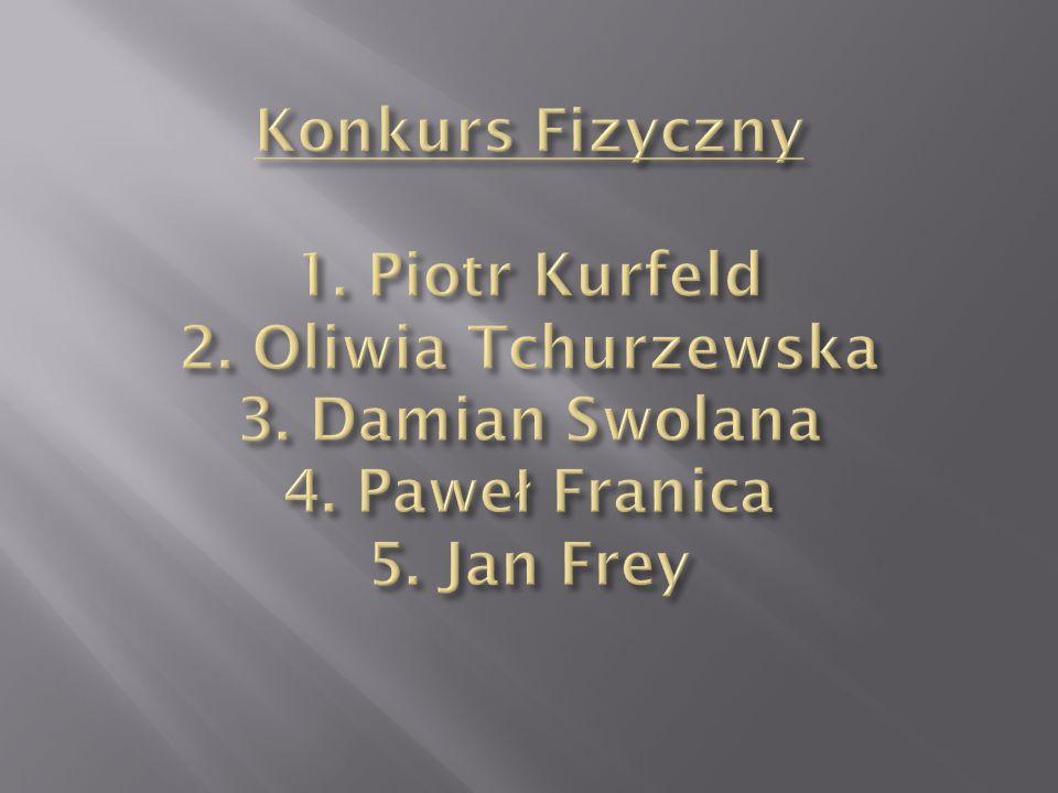 Konkurs Fizyczny 1. Piotr Kurfeld 2. Oliwia Tchurzewska 3