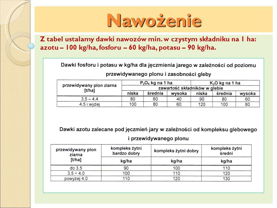Nawożenie Z tabel ustalamy dawki nawozów min.