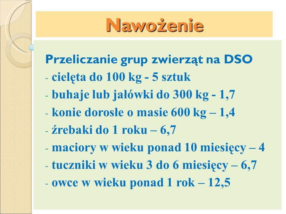 Nawożenie Przeliczanie grup zwierząt na DSO
