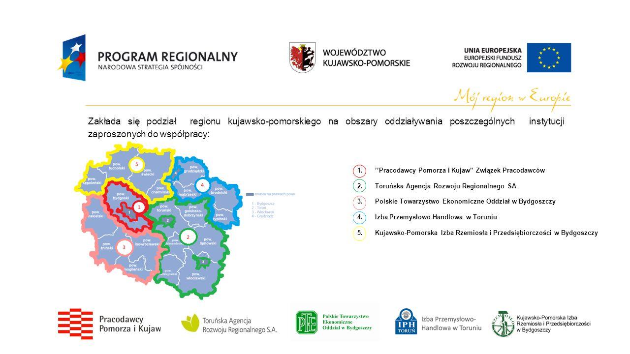 Zakłada się podział regionu kujawsko-pomorskiego na obszary oddziaływania poszczególnych instytucji zaproszonych do współpracy: