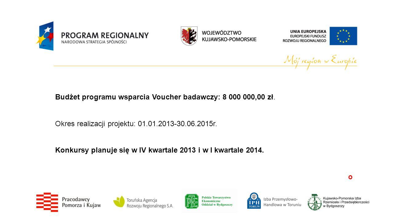 Budżet programu wsparcia Voucher badawczy: 8 000 000,00 zł.