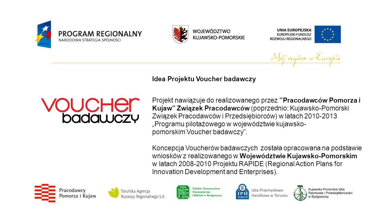 Idea Projektu Voucher badawczy