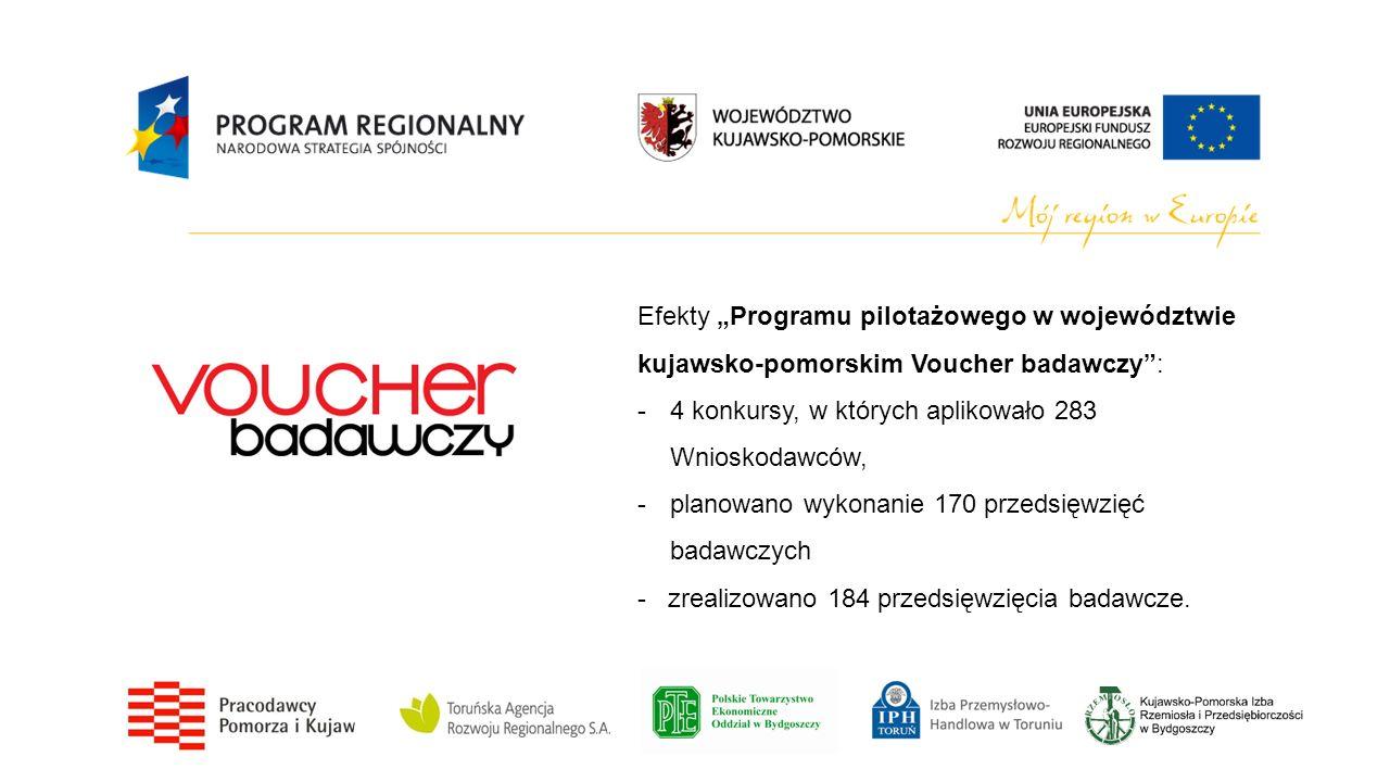 """Efekty """"Programu pilotażowego w województwie kujawsko-pomorskim Voucher badawczy :"""