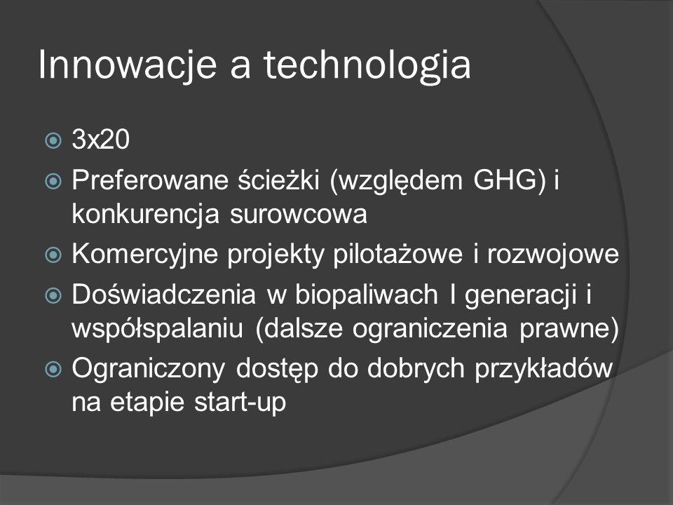Innowacje a technologia