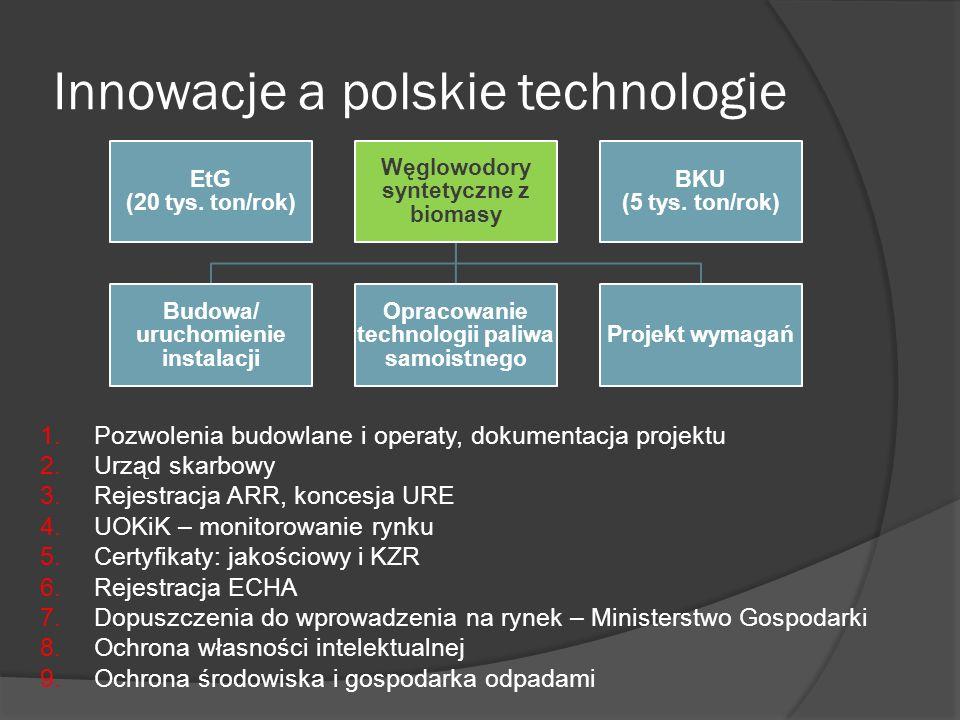 Innowacje a polskie technologie