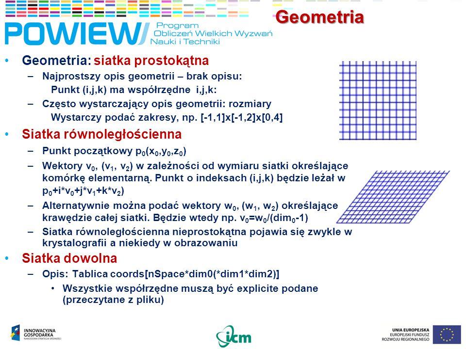 Geometria Geometria: siatka prostokątna Siatka równoległościenna