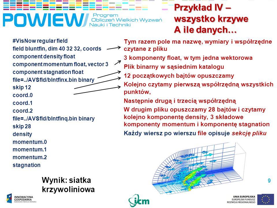 Przykład IV – wszystko krzywe A ile danych…