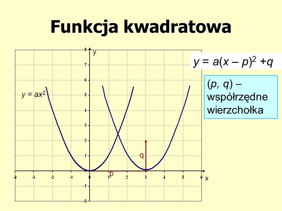 Funkcja kwadratowa y = a(x – p)2 +q (p, q) – współrzędne wierzchołka