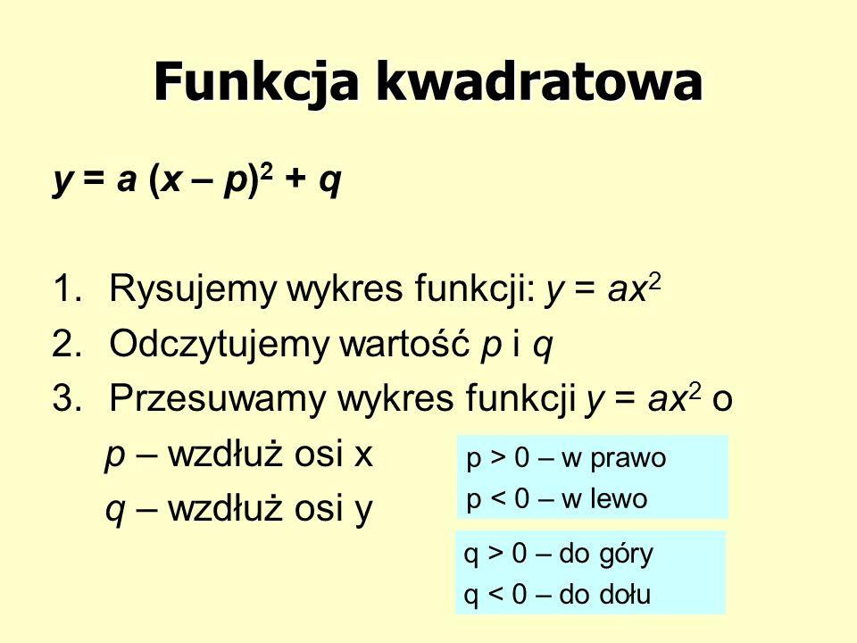 Funkcja kwadratowa y = a (x – p)2 + q Rysujemy wykres funkcji: y = ax2