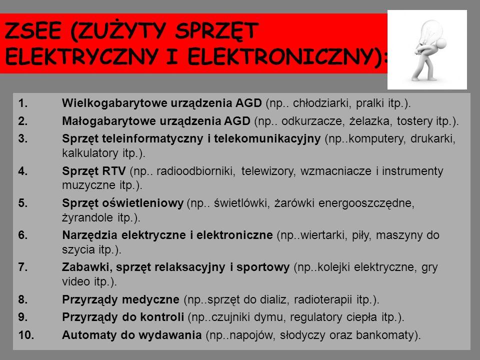 ZSEE (ZUŻYTY SPRZĘT ELEKTRYCZNY I ELEKTRONICZNY):