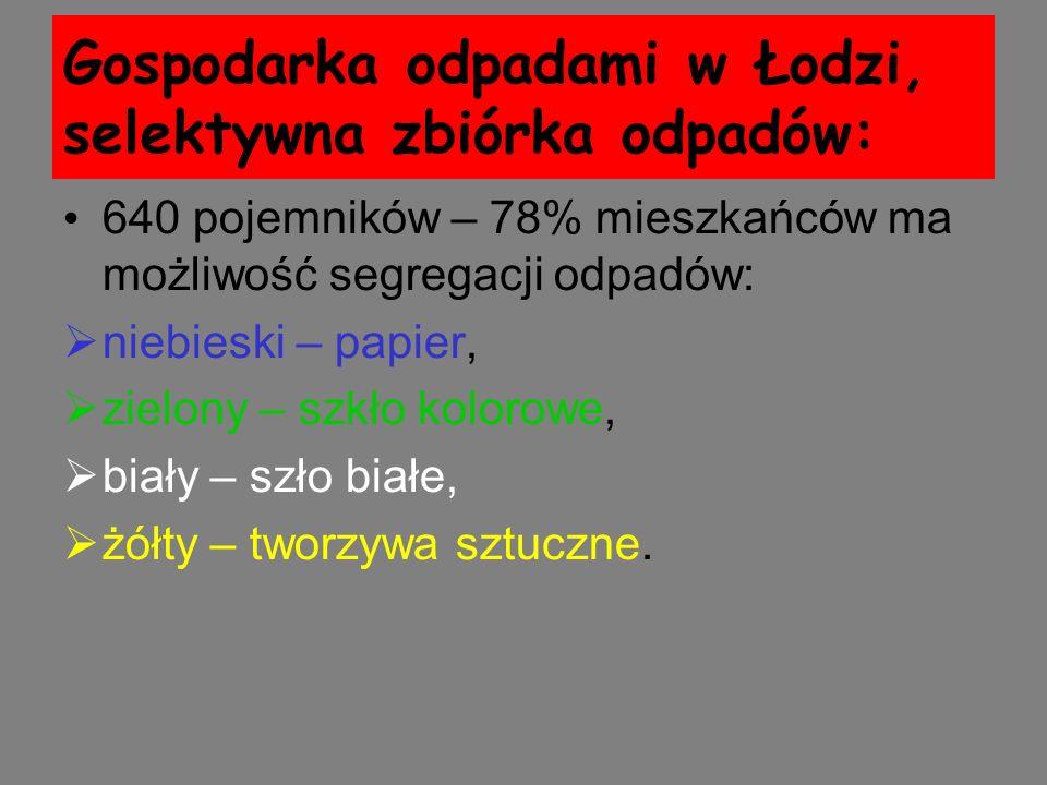 Gospodarka odpadami w Łodzi, selektywna zbiórka odpadów: