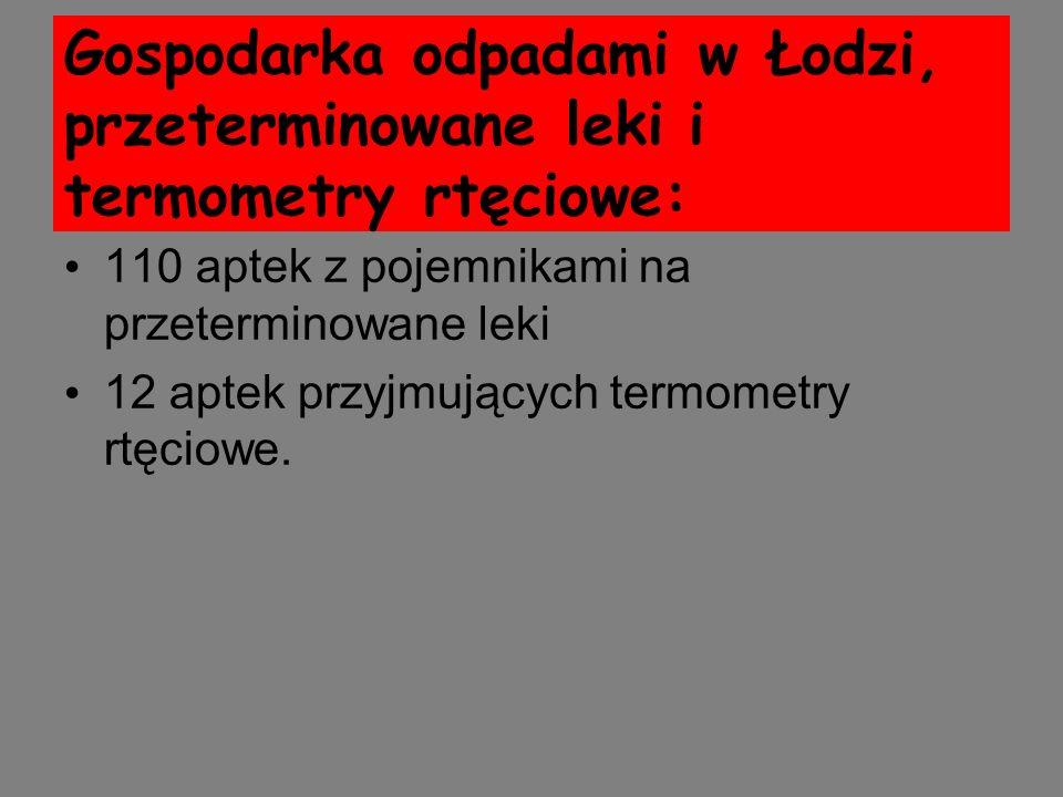 Gospodarka odpadami w Łodzi, przeterminowane leki i termometry rtęciowe: