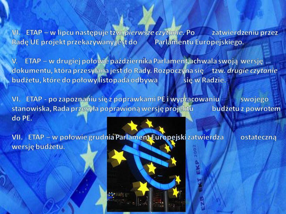 Pro VI. ETAP – w lipcu następuje tzw. pierwsze czytanie. Po zatwierdzeniu przez Radę UE projekt przekazywany jest do Parlamentu Europejskiego.