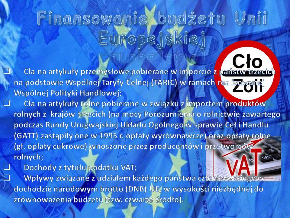 Finansowanie budżetu Unii Europejskiej
