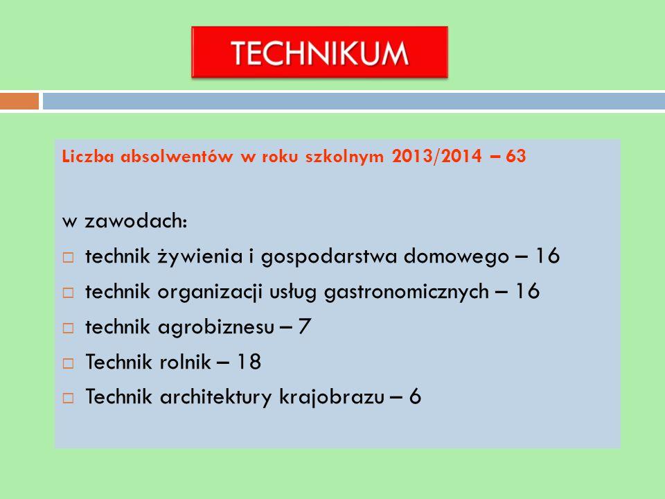 TECHNIKUM w zawodach: technik żywienia i gospodarstwa domowego – 16