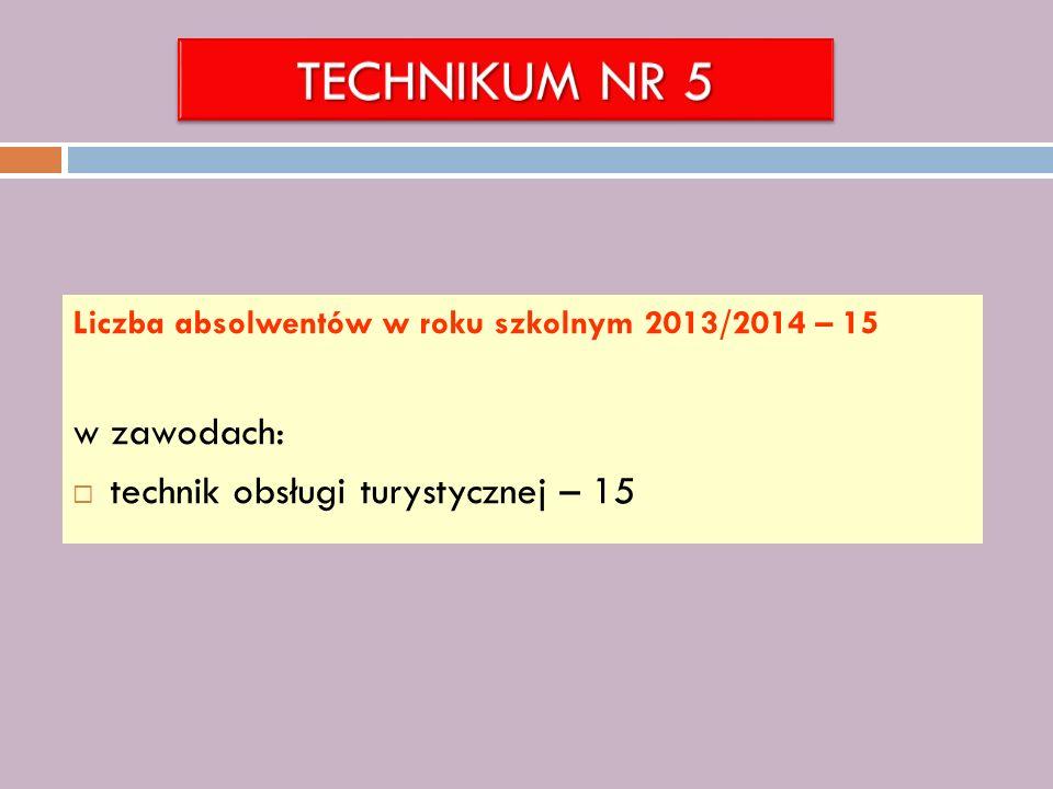 TECHNIKUM NR 5 w zawodach: technik obsługi turystycznej – 15