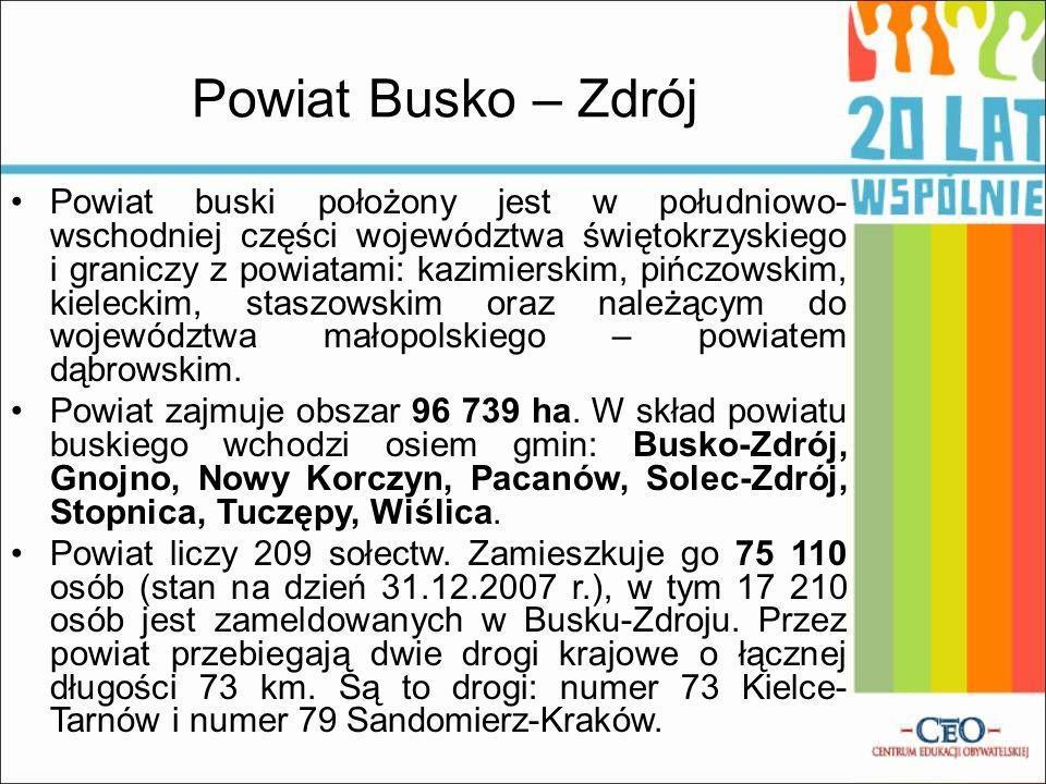 Powiat Busko – Zdrój