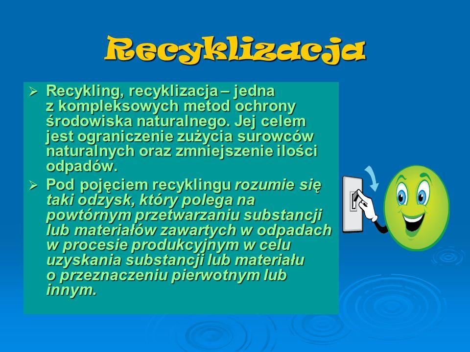 Recyklizacja