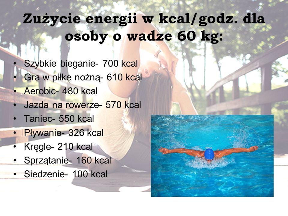 Zużycie energii w kcal/godz. dla osoby o wadze 60 kg: