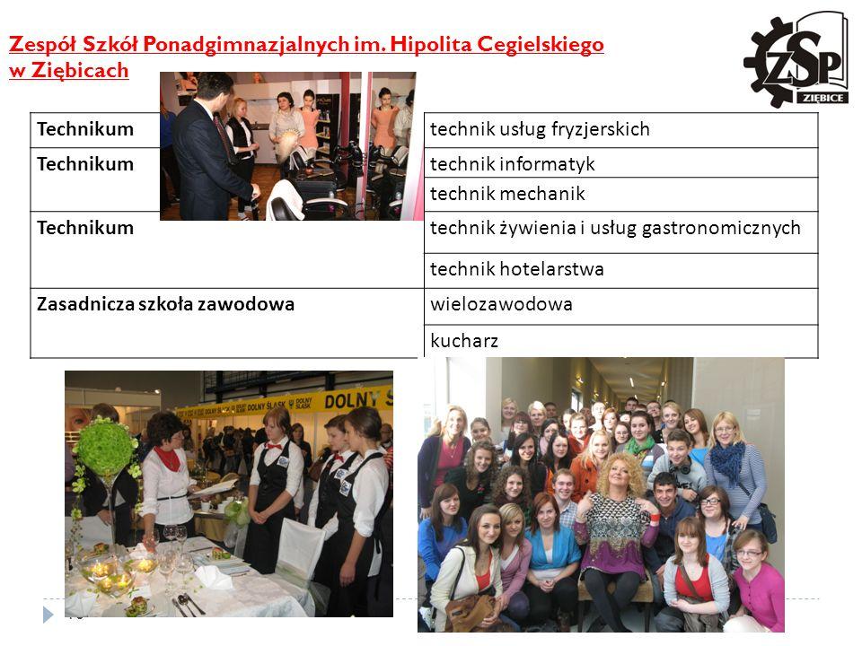 Zespół Szkół Ponadgimnazjalnych im. Hipolita Cegielskiego w Ziębicach