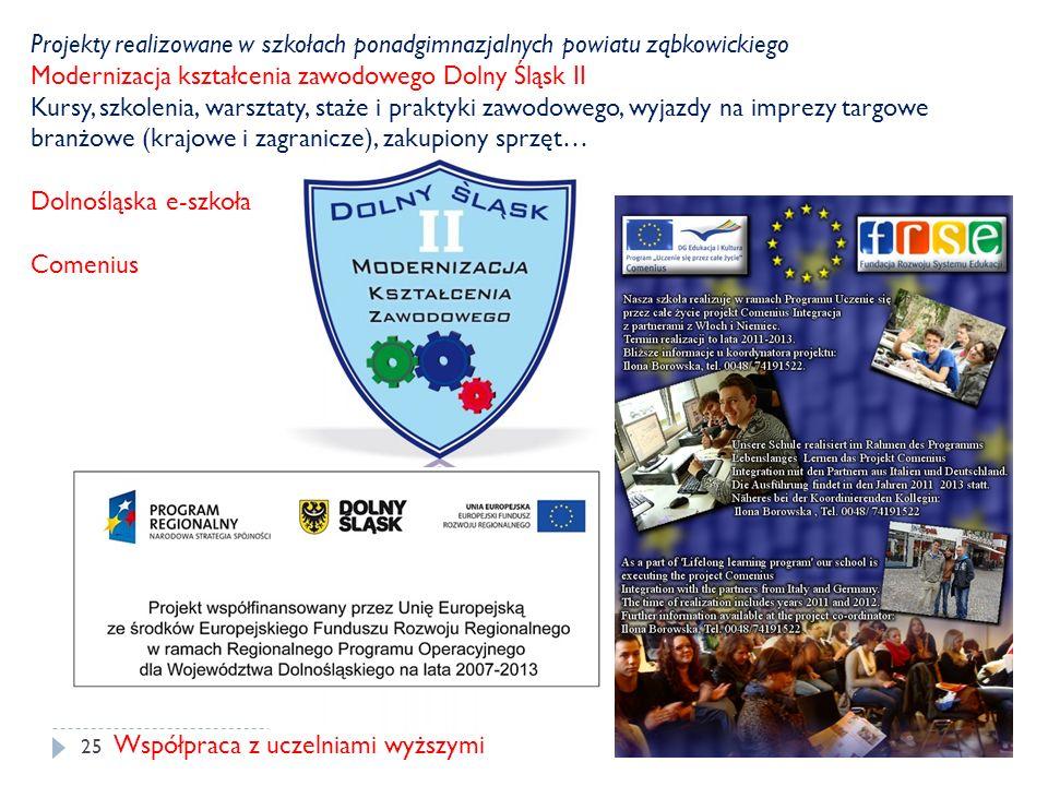 Projekty realizowane w szkołach ponadgimnazjalnych powiatu ząbkowickiego