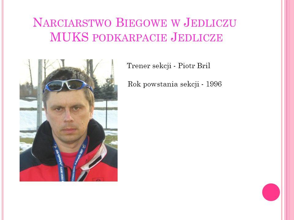 Narciarstwo Biegowe w Jedliczu MUKS podkarpacie Jedlicze