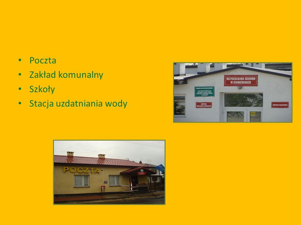 Poczta Zakład komunalny Szkoły Stacja uzdatniania wody