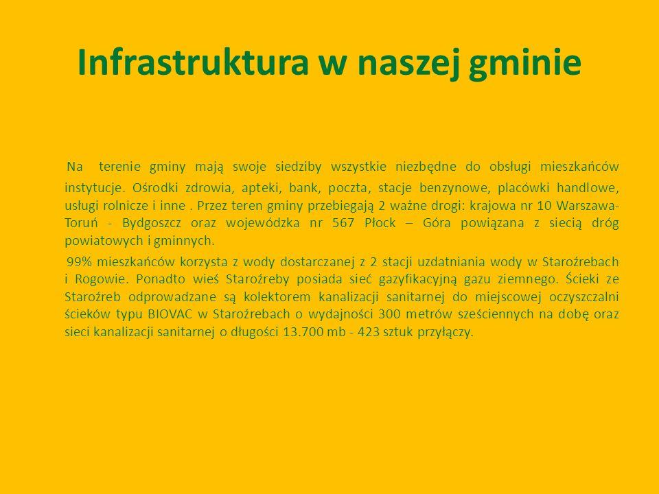Infrastruktura w naszej gminie