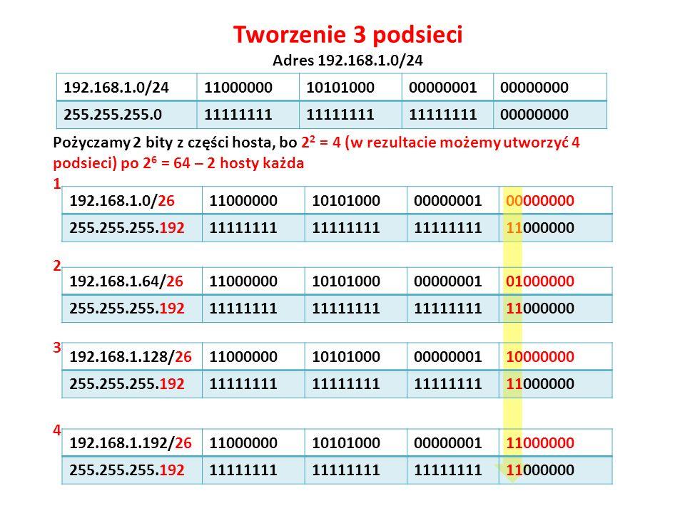 Tworzenie 3 podsieci Adres 192.168.1.0/24