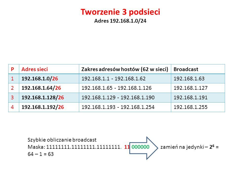 Tworzenie 3 podsieci Adres 192.168.1.0/24 P Adres sieci