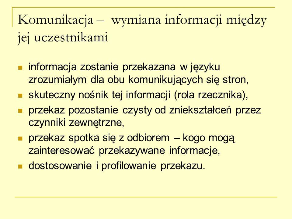 Komunikacja – wymiana informacji między jej uczestnikami