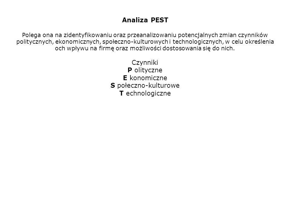 Analiza PEST Czynniki P olityczne E konomiczne S połeczno-kulturowe