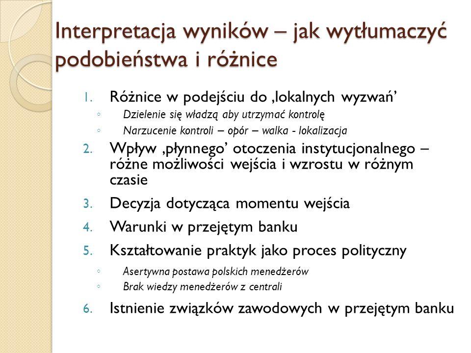 Interpretacja wyników – jak wytłumaczyć podobieństwa i różnice