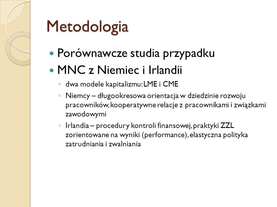 Metodologia Porównawcze studia przypadku MNC z Niemiec i Irlandii