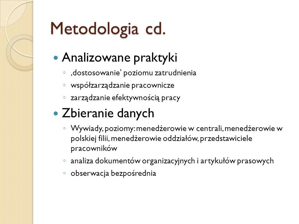 Metodologia cd. Analizowane praktyki Zbieranie danych