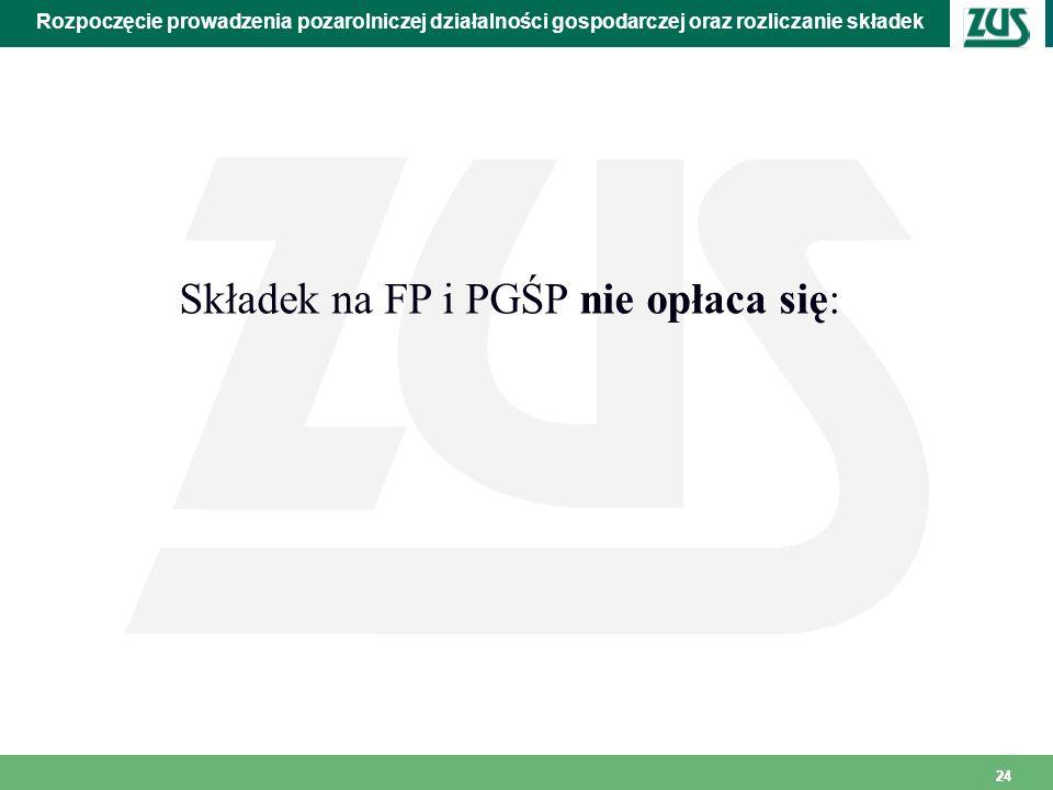 Składek na FP i PGŚP nie opłaca się: