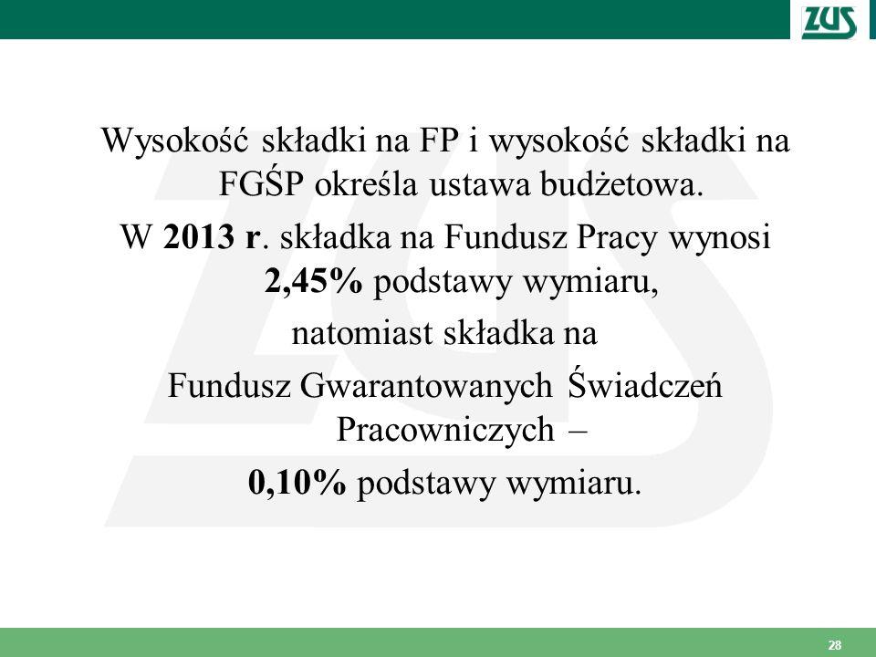 W 2013 r. składka na Fundusz Pracy wynosi 2,45% podstawy wymiaru,